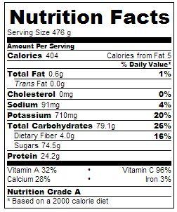 Mango lassi nutrition